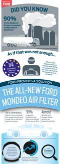 The all-new Floord Mondeo air filter