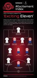 Exciting Eleven Infographic