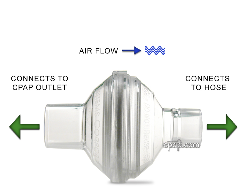 Bacteria Filter Air Flow